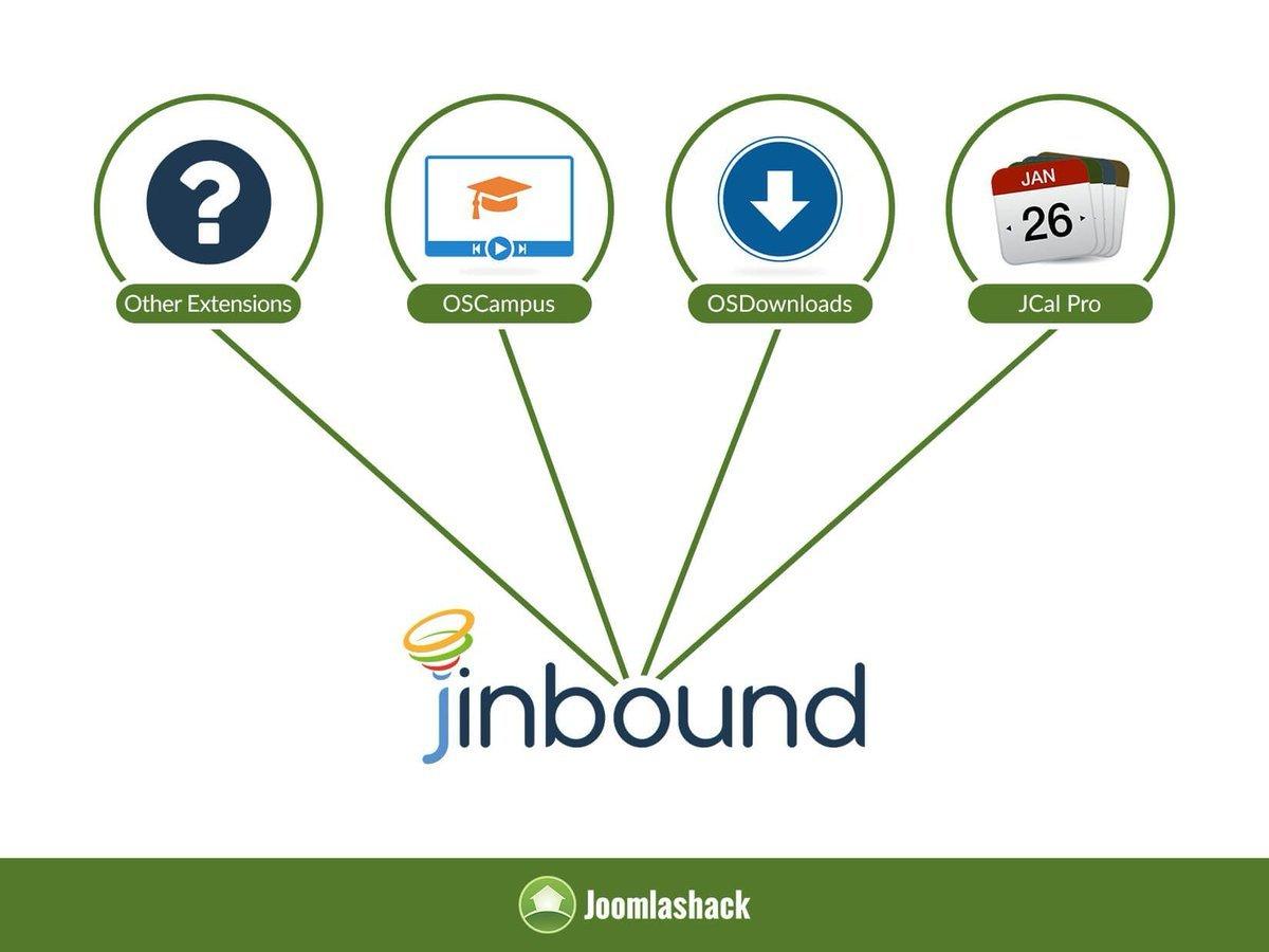 JINBOUND PRO V3.0.6